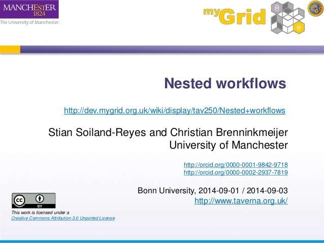 Nested workflows  http://dev.mygrid.org.uk/wiki/display/tav250/Nested+workflows  Stian Soiland-Reyes and Christian Brennin...