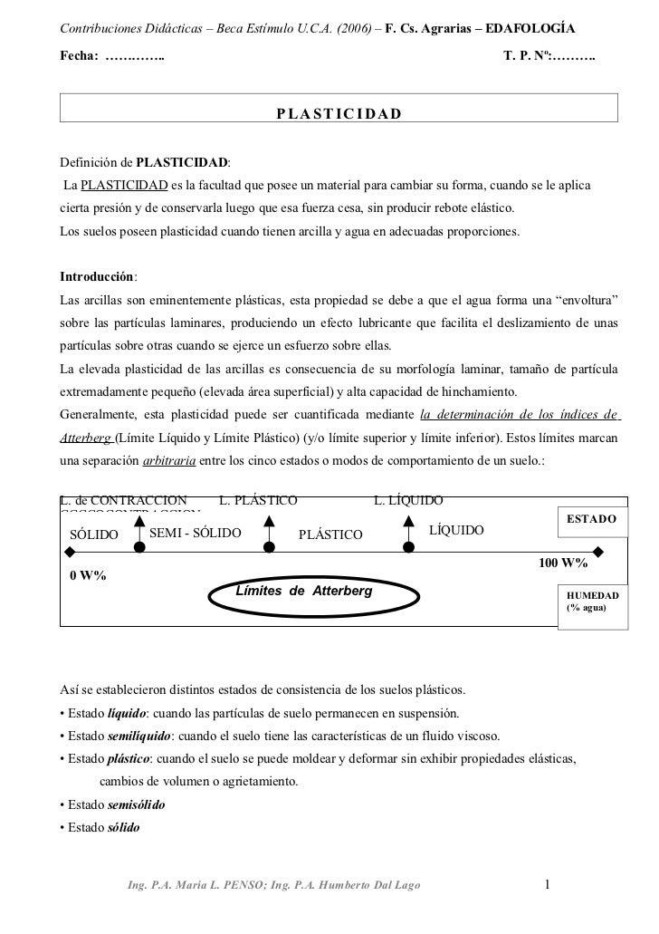 Contribuciones Didácticas – Beca Estímulo U.C.A. (2006) – F. Cs. Agrarias – EDAFOLOGÍAFecha: …………..                       ...