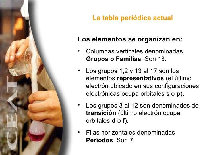 13 la tabla peridica - Tabla Periodica De Los Elementos Como Usar
