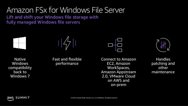 Storage Woes to Storage Wins Migrating Windows File Shares to Amazon …