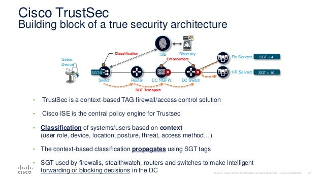 Building A Security Architecture