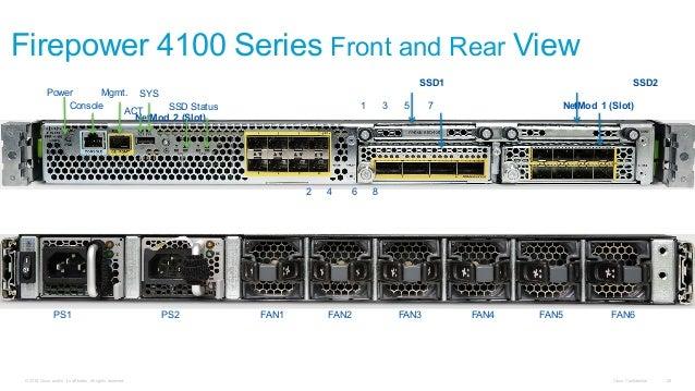 Cisco Firepower 4110 Asa Appliance Cisco Firepower 4110