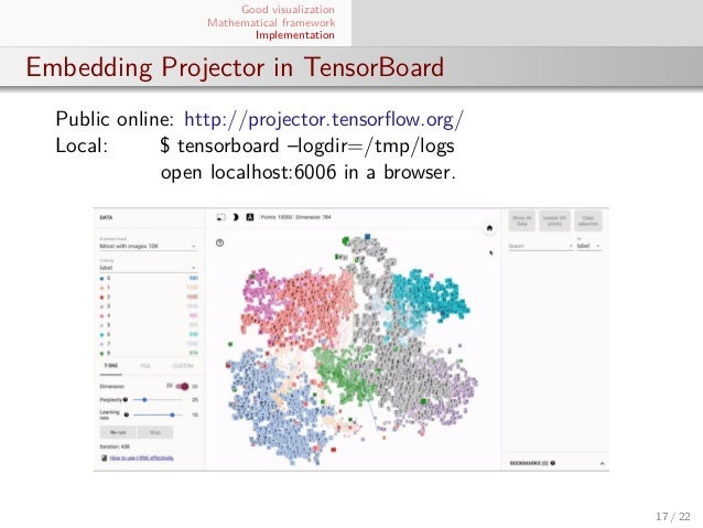 Visualizing Data Using t-SNE