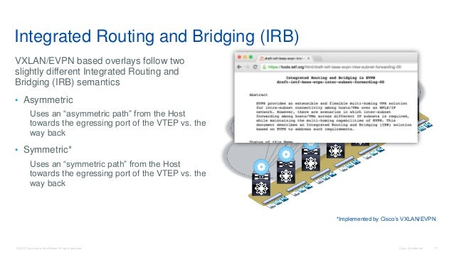 INTEGRATED ROUTING AND BRIDGING PDF