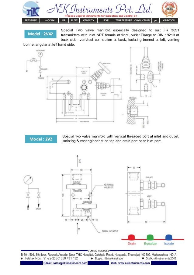 Model : 2V42 Model : 2VZ Special Two valve manifold especially designed to suit FR 3051 transmitters with inlet NPT female...