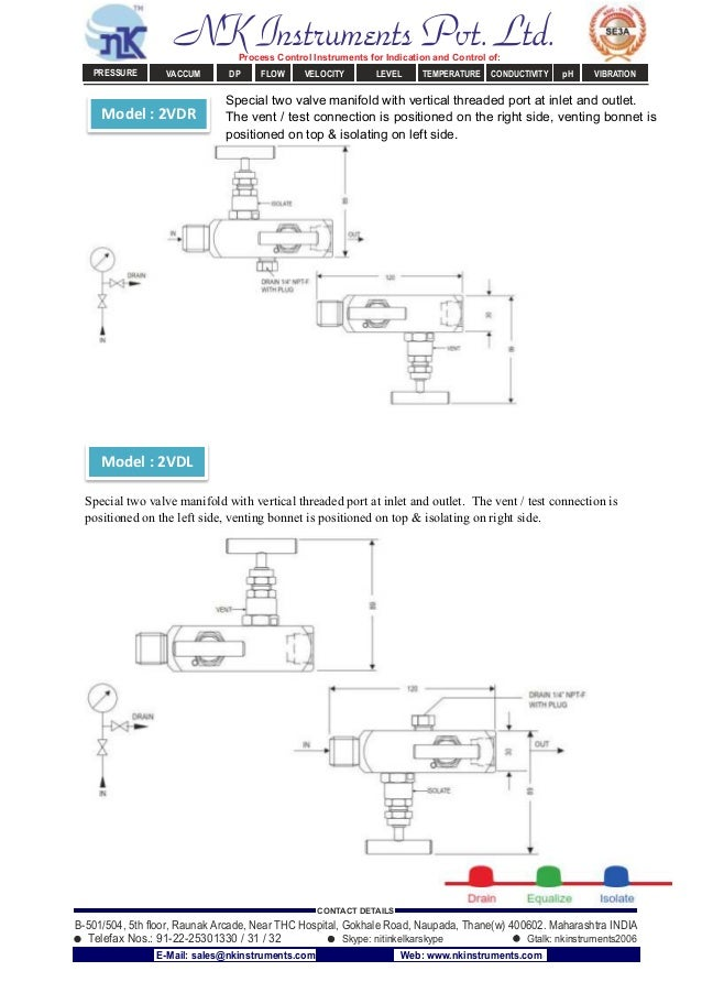 Model : 2VDR Model : 2VDL Special two valve manifold with vertical threaded port at inlet and outlet. The vent / test conn...