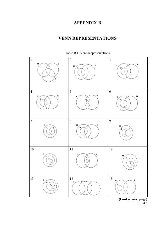 256 Categorical Syllogism Venn Diagrams Wiring Diagram Portal