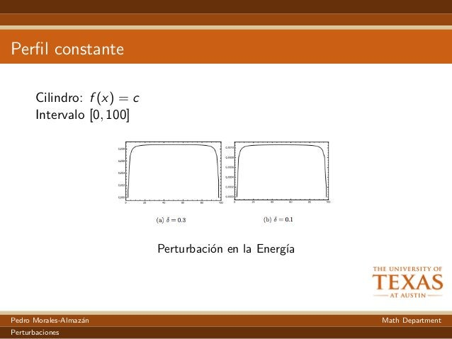 Perfil constante Cilindro: f (x) = c Intervalo [0, 100] Perturbaci´on en la Energ´ıa Pedro Morales-Almaz´an Math Department...