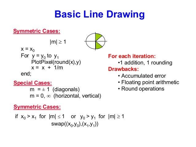 Bresenham Line Drawing Algorithm Visual Basic : Open gl t sm