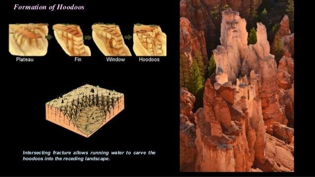 Bryce Canyon, Utah US