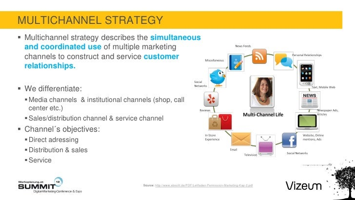 Channels Of Distribution For Personal Shopper Putting It