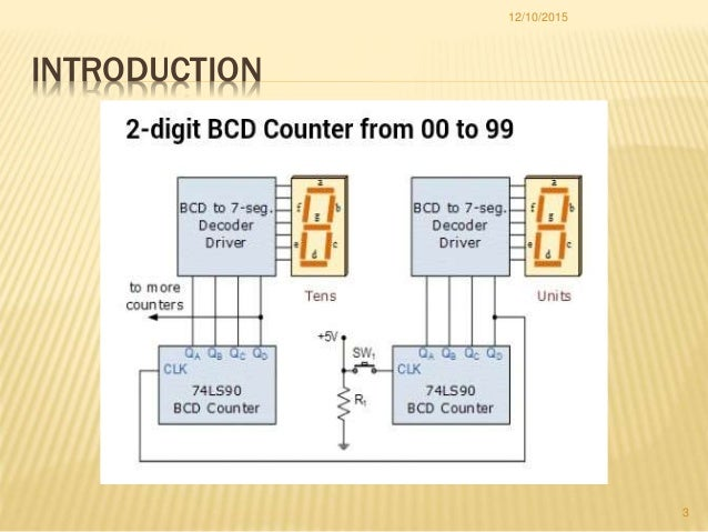 bcd counter0 99 Two Digit Counter By Ic 74ls48 74ls90 #15