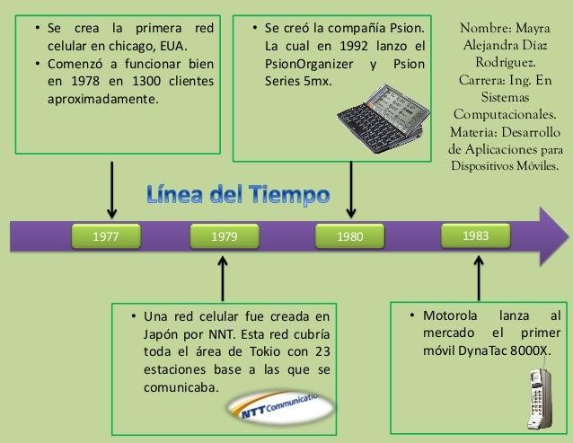 1977  1979  • Se crea la primera red celular en chicago, EUA.  • Comenzó a funcionar bien en 1978 en 1300 clientes aproxim...