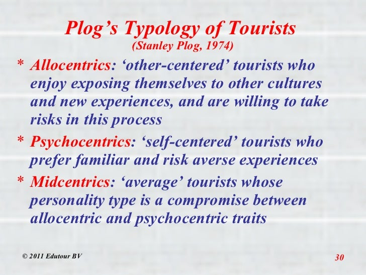 Tourist Typologies and Tourist Motivations - Essay Example