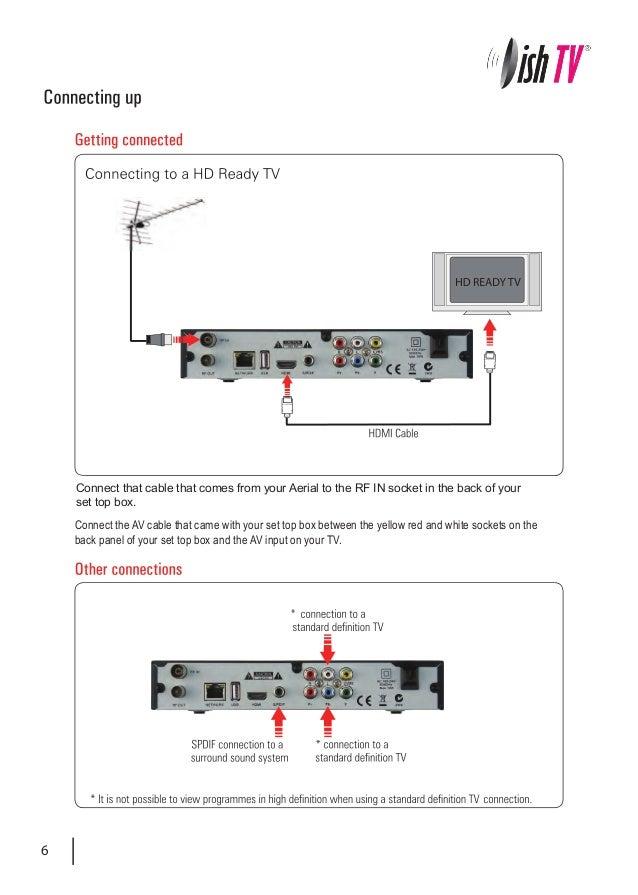 dish tv box diagram wiring diagram online Dish Remote Diagram t1020 user manual v4 web wiring directv dish dish tv box diagram