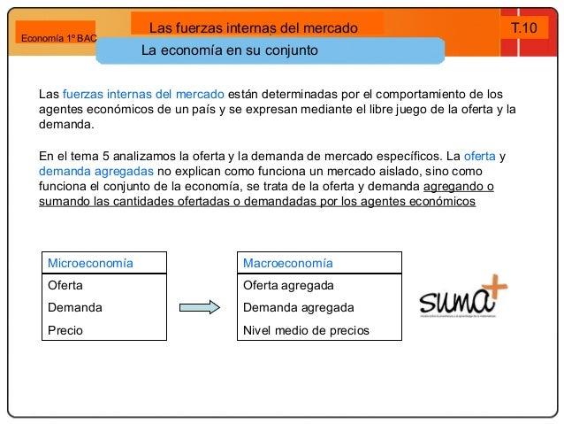 Economía 2.º Bachillerato La empresa T.10 Economía 1º BAC Las fuerzas internas del mercado La economía en su conjunto Las ...