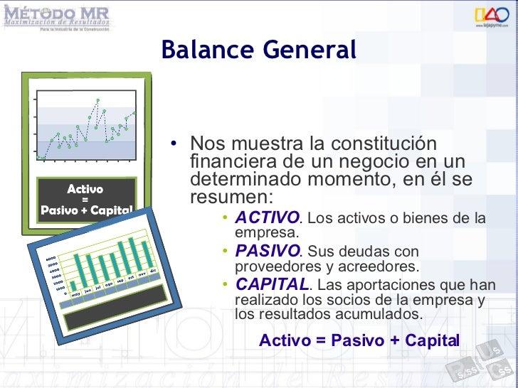 Balance General <ul><li>Nos muestra la constitución financiera de un negocio en un determinado momento, en él se resumen: ...