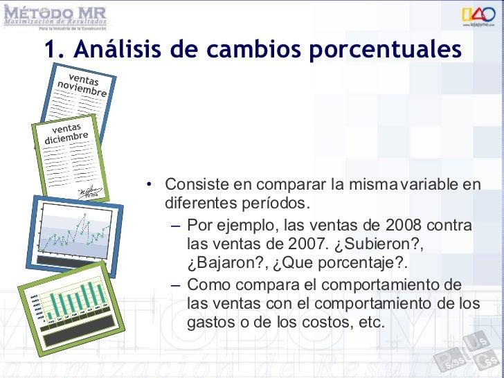 1. Análisis de cambios porcentuales <ul><li>Consiste en comparar la misma variable en diferentes períodos. </li></ul><ul><...