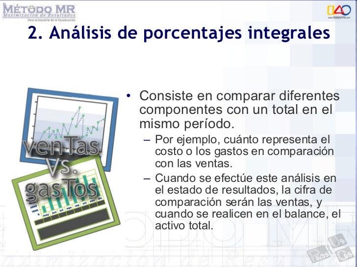 2. Análisis de porcentajes integrales <ul><li>Consiste en comparar diferentes componentes con un total en el mismo período...