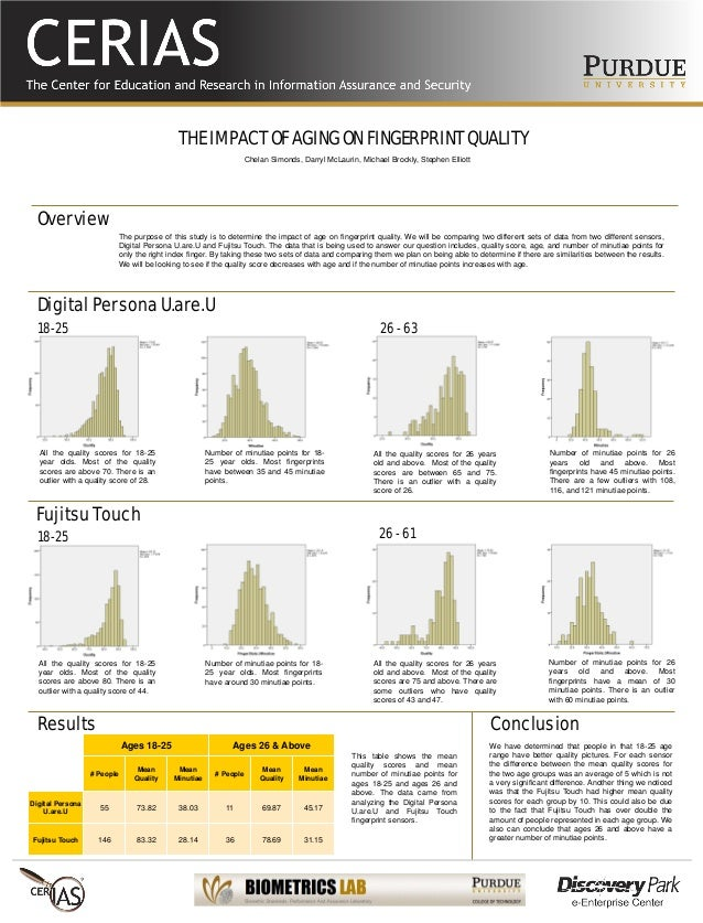 THE IMPACT OF AGING ON FINGERPRINT QUALITY The purpose of this study is to determine the impact of age on fingerprint qual...