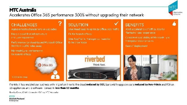 Riverbed and HPE Services for Office 365