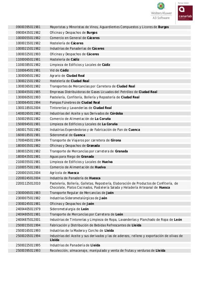 Tablas salariales 2014 for Convenio colectivo oficinas y despachos zaragoza