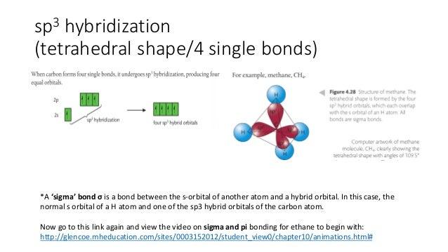 T14 Ib Chemistry Structure Bonding
