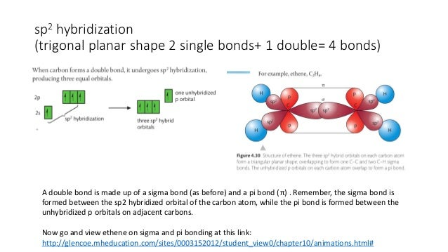 T14 Ib Chemistry Structure Bonding