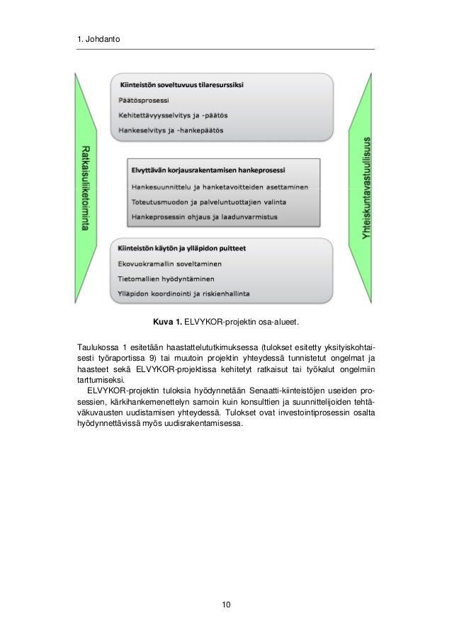 1. Johdanto  Taulukko 1. ELVYKOR-projektin vastaavuus korjausrakentamisen ongelmiin ja  haasteisiin.  Nykytila Ongelmat ja...