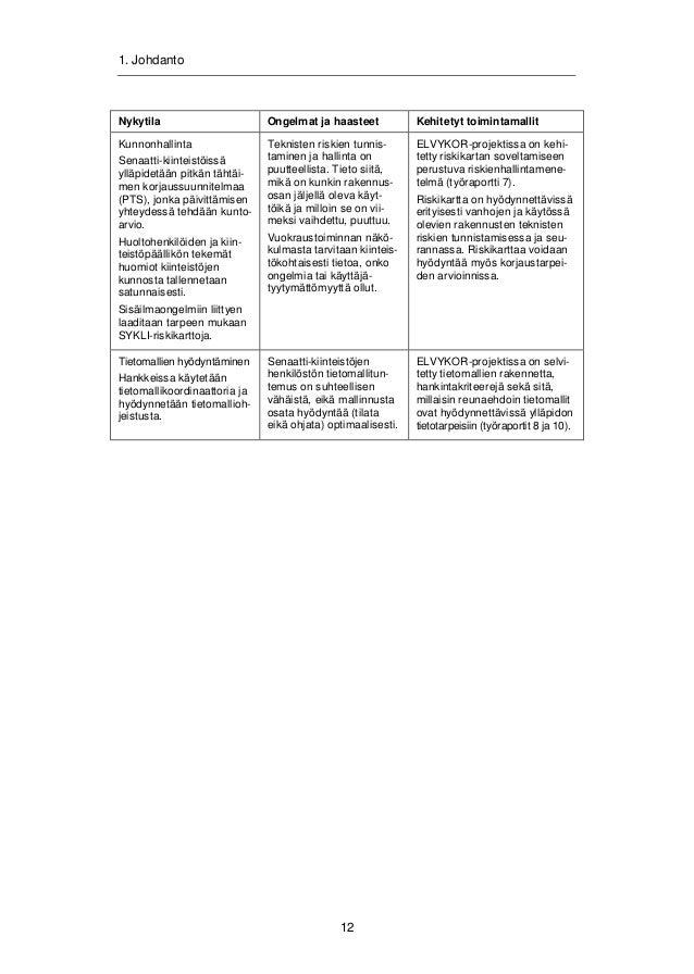 2. Elvyttävän korjausrakentamisen puitteet  2. Elvyttävän korjausrakentamisen puitteet  2.1 Kestävän yhdyskunnan mahdollis...