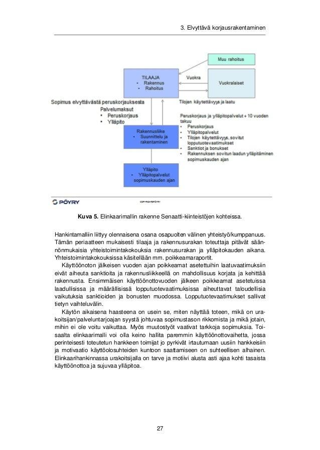 3. Elvyttävä korjausrakentaminen  3.2.5 Talotekniikan elinkaarivastuuta kattava hankinta  Talotekniikan elinkaarivastuuta ...