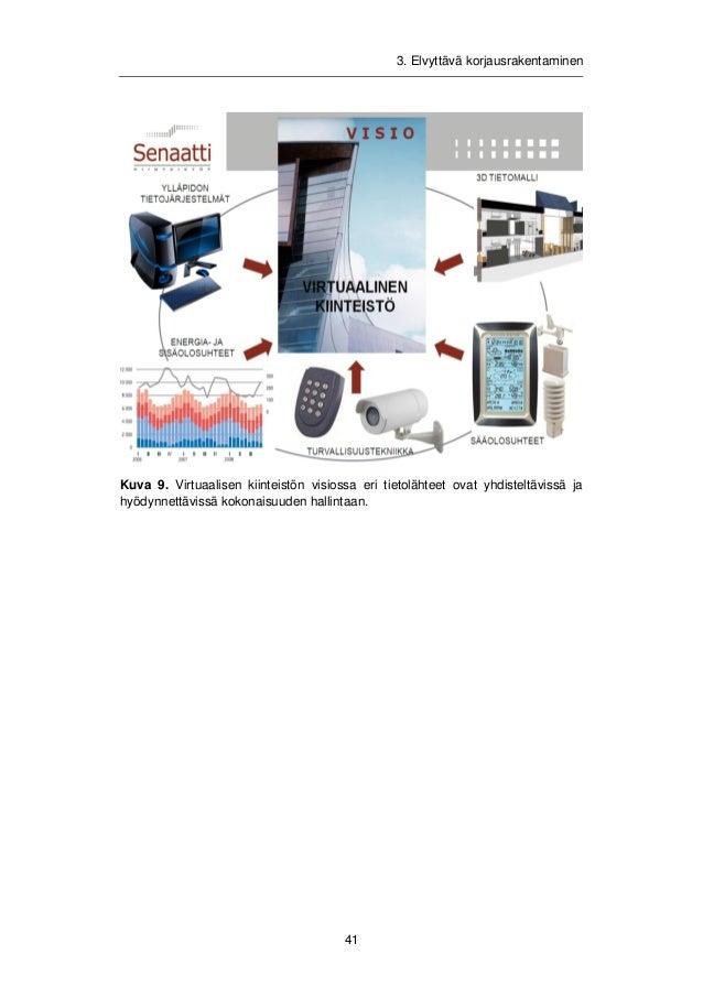 4. Korjatun kiinteistön käyttöönotto ja käyttö  4. Korjatun kiinteistön käyttöönotto ja käyttö  Korjatun kiinteistön käytt...