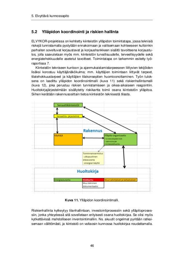 5. Elvyttävä kunnossapito  Siten riskienhallintamatriisiin perustuva mahdollinen kevät- ja syyskatsastus voi  keskittyä ko...