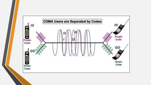 Gsm vs cdma ppt presentation.