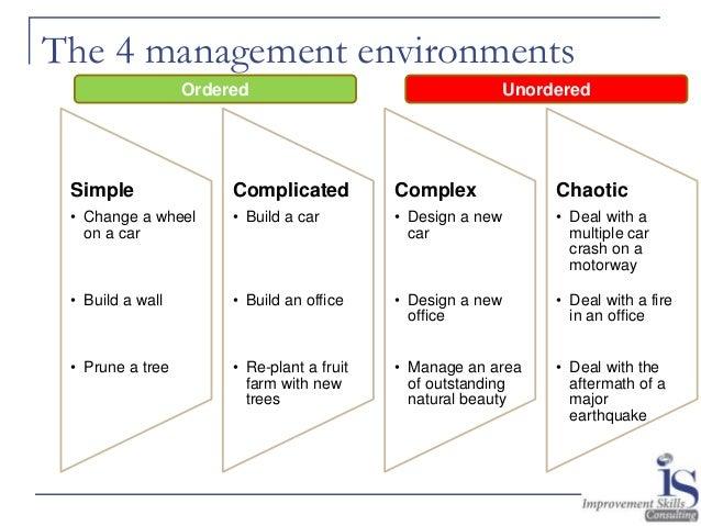 Management Skills for a VUCA World
