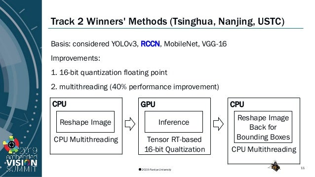 Low-power Computer Vision: Status, Challenges and