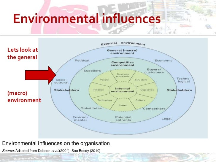external analysis p g The external environment has two major components: the macro environment and the industry environment p&g.