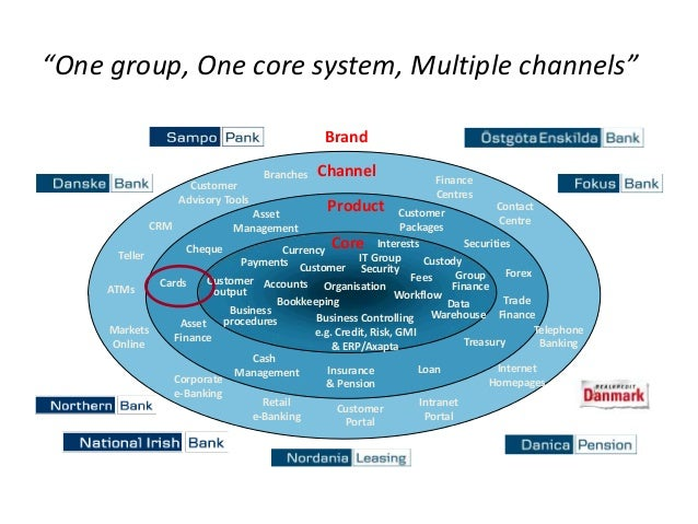 Multi legacy forex
