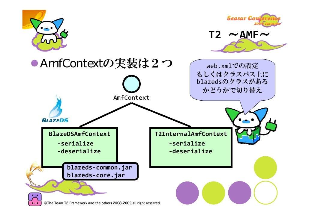 """T2~AMF~     決めたdistinationとメソッドでサーバ側を作成 @Page(""""unicef"""") //destination publicclass UnicefPage{       @Amf//メソッドにつける @A..."""