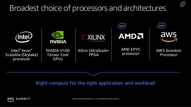 © 2019, Amazon Web Services, Inc. or its affiliates. All rights reserved.S U M M I T Broadest choice of processors and arc...
