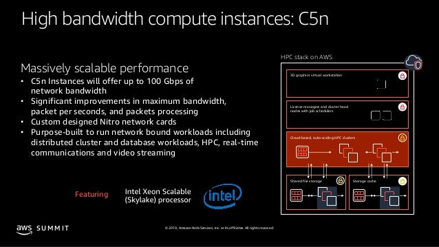 © 2019, Amazon Web Services, Inc. or its affiliates. All rights reserved.S U M M I T High bandwidth compute instances: C5n...