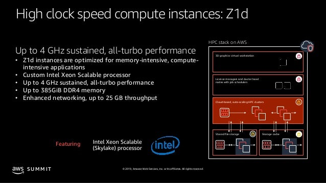 © 2019, Amazon Web Services, Inc. or its affiliates. All rights reserved.S U M M I T High clock speed compute instances: Z...