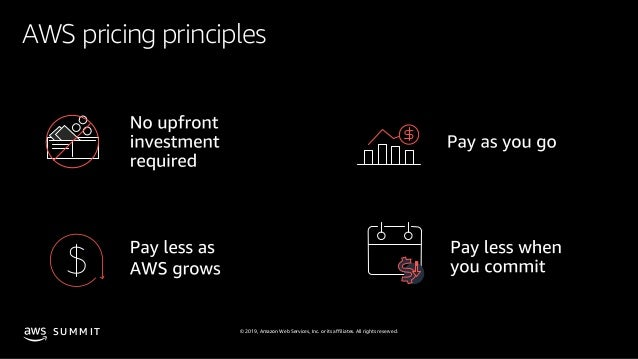 © 2019, Amazon Web Services, Inc. or its affiliates. All rights reserved.S U M M I T AWS pricing principles