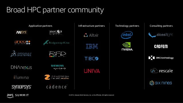 © 2019, Amazon Web Services, Inc. or its affiliates. All rights reserved.S U M M I T Broad HPC partner community Applicati...