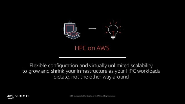 © 2019, Amazon Web Services, Inc. or its affiliates. All rights reserved.S U M M I T Flexible configuration and virtually ...