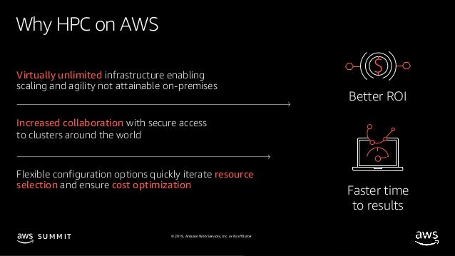 © 2019, Amazon Web Services, Inc. or its affiliates. All rights reserved.S U M M I T Why HPC on AWS Virtually unlimited in...