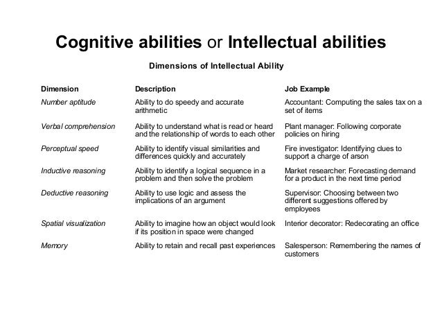 Perfect 2. Cognitive Abilities ... And Examples Of Abilities