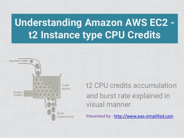 Understanding Amazon AWS EC2 - t2 Instance type CPU Credits t2 CPU credits accumulation and burst rate explained in visual...