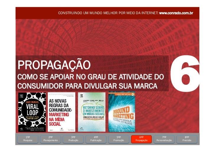 CONSTRUINDO UM MUNDO MELHOR POR MEIO DA INTERNET: www.conrado.com.brPROPAGAÇÃOCOMO SE APOIAR NO GRAU DE ATIVIDADE DOCONSUM...