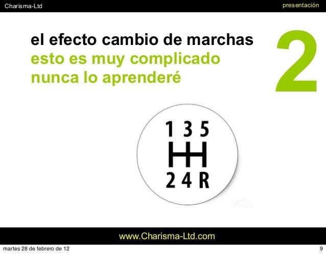 #Charisma-Ltd www.Charisma-Ltd.com el efecto cambio de marchas esto es muy complicado nunca lo aprenderé presentación 2 9m...